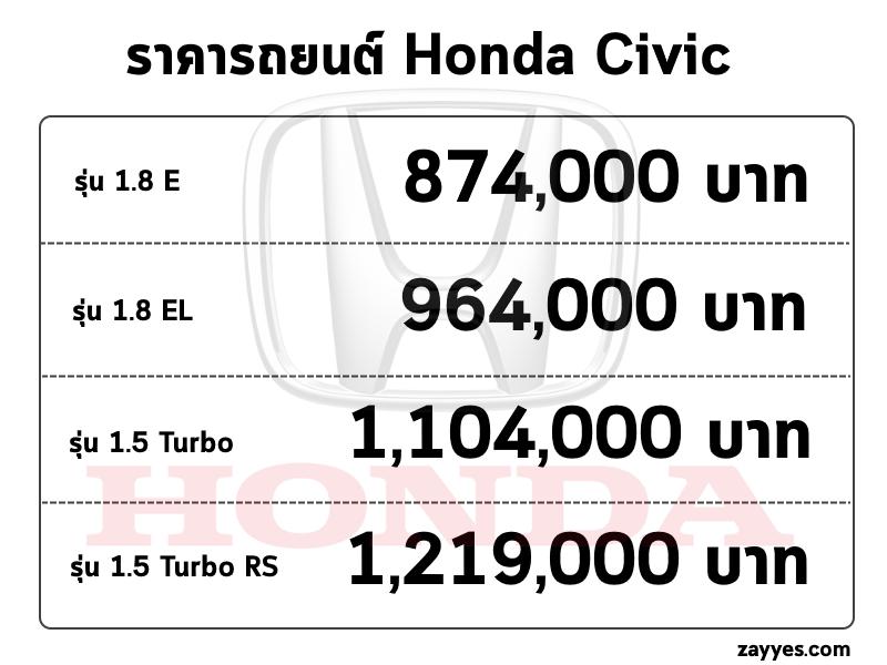 ราคารถยนต์ Honda Civic