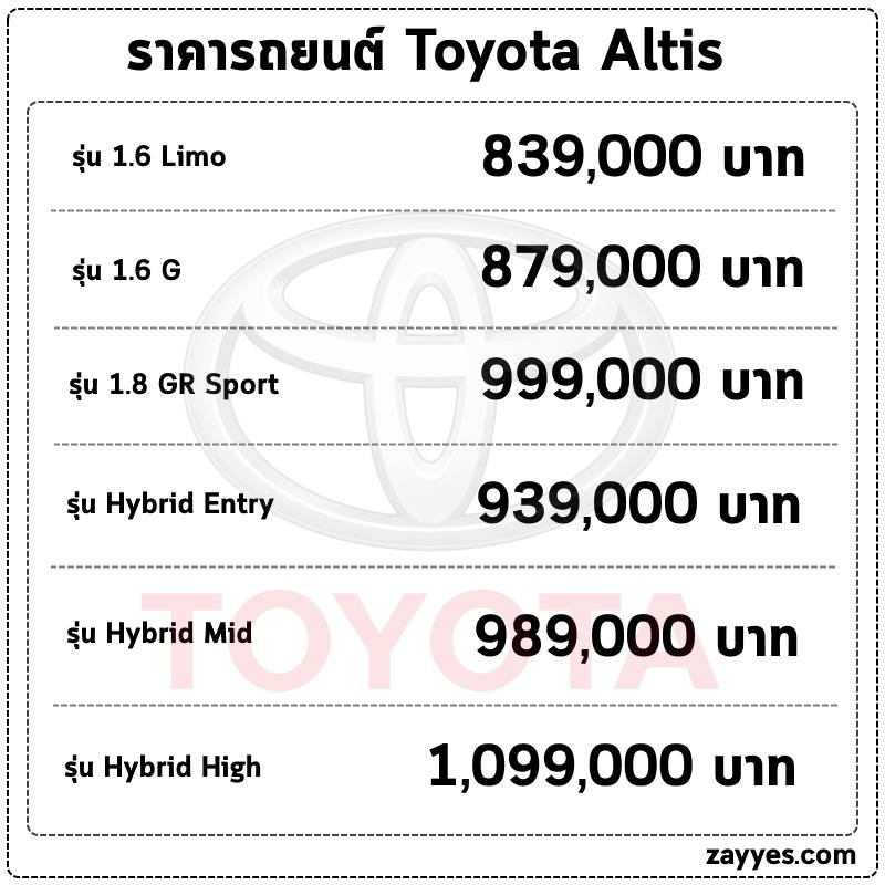 ราคารถยนต์ Toyota Corolla Altis (โตโยต้า โคโรลล่า อัลติส)