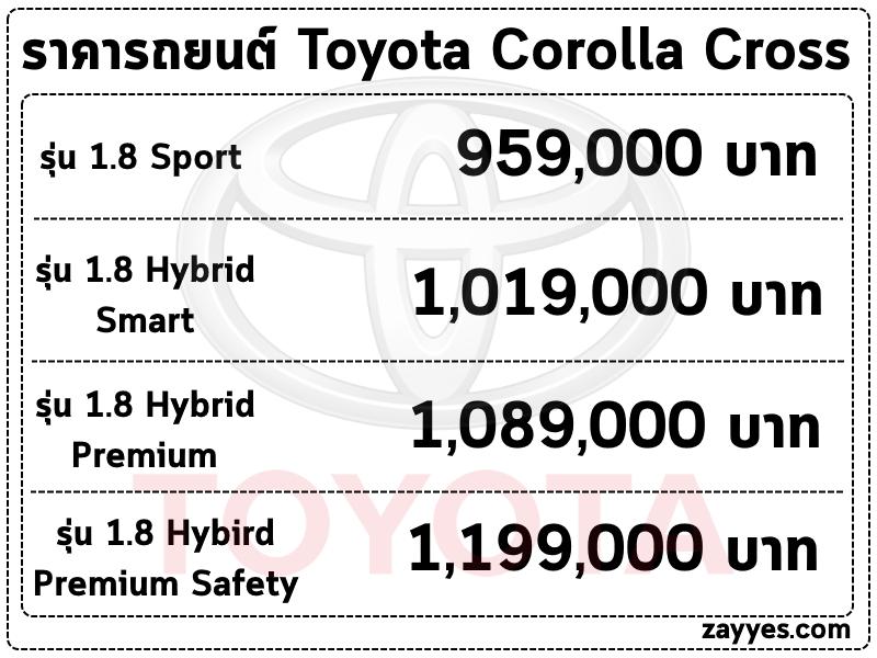 ราคารถยนต์ Toyota Corolla Cross (โตโยต้า โคโรลล่า ครอส)