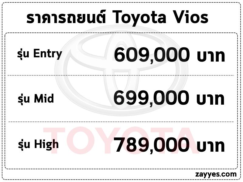 ราคารถยนต์ Toyota Vios (โตโยต้า วีออส)